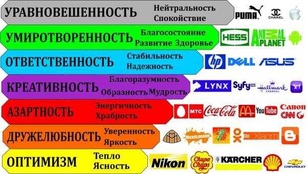 Использование психологического значения цвета в рекламе